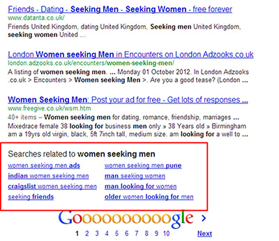 "... is a list of related searches, which effectively is an extended list of  long term keywords. Look at this example below for the term ""women seeking  men"":"